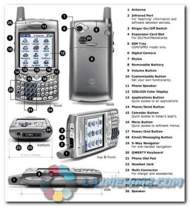 Shes telefon Palmone Treo 650 (Smartphone)